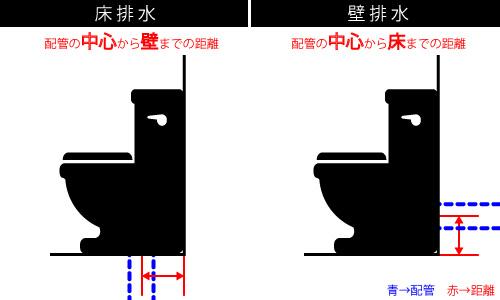 トイレ,配管